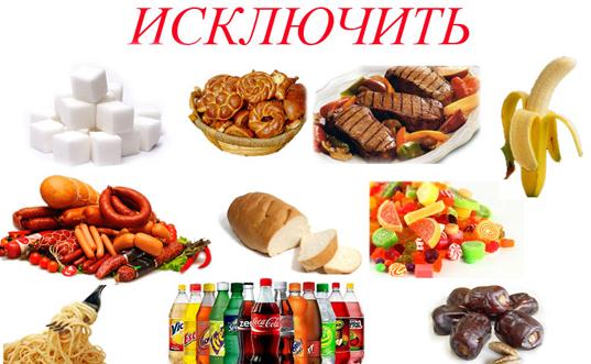 Питание при сахарном диабете: список блюд на каждый день
