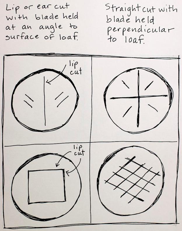 Как надрезать тесто